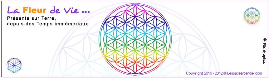 aura couleur signification